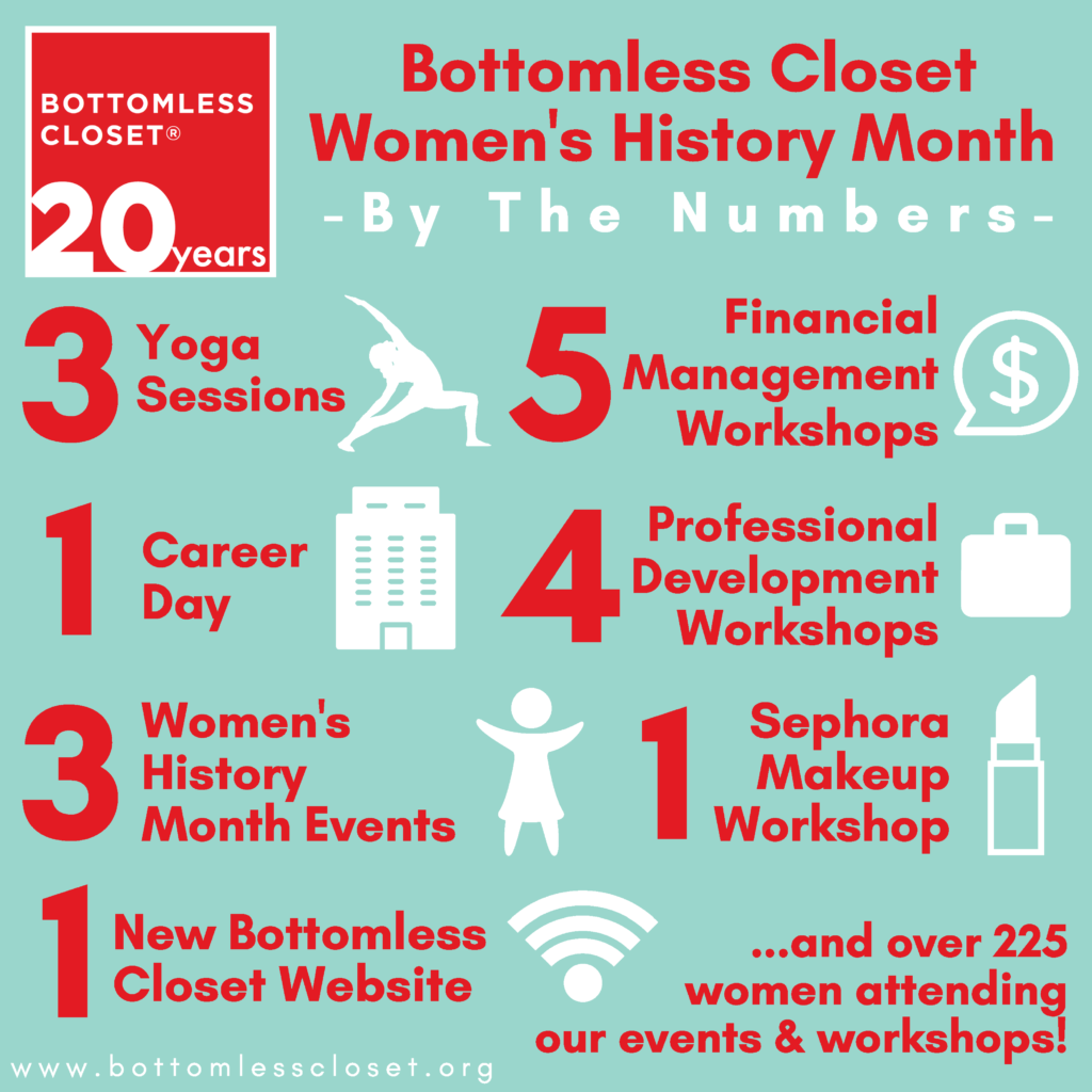 An infographic displaying all of the different events held by Bottomless Closet during Women's History Month.